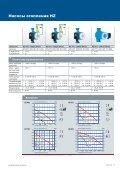 VORTEX - Deutsche Vortex Gmbh & Co. KG - Page 3