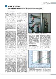 KNX Standard ermöglicht erhebliche Energieeinsparungen
