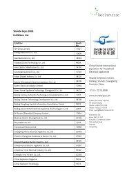 Shunde Expo 2008 Exhibitors List
