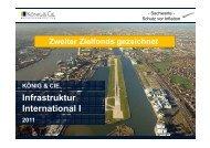 Infrastruktur International I - König & Cie.