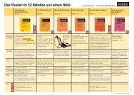Der Duden in 12 Bänden auf einen Blick - Kohlibri