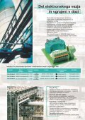 Senzorji za Ex okolje_1do9.cdr - Kolektor Synatec - Page 7