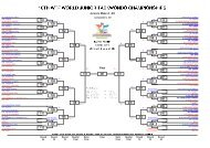 10TH WTF WORLD JUNIOR TAEKWONDO CHAMPIONSHIPS DRAW DAY 2