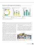 Review of Operations - Komatsu - Page 2