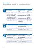 VEDAG Preisliste. Gültig ab 22. August 2008 - Seite 4