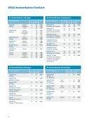 VEDAG Preisliste. Gültig ab 22. August 2008 - Seite 6