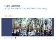 Public Breakfast Aufgabenkritik und Organisationsentwicklung