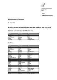 Liste der Abschlüsse (pdf, 80KB) - Abteilung Kommunikation