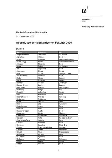 Abschlüsse der Medizinischen Fakultät 2005 - Abteilung ...