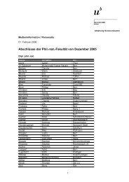 Liste der Abschlüsse (pdf, 36KB) - Abteilung Kommunikation