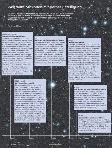 Weltraum-Missionen mit Berner Beteiligung (pdf ... - Universität Bern