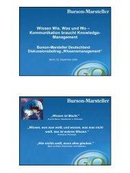 Wissen Wie, Was und Wo - Kommunikationskongress