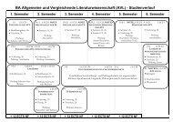 Diagramm Studienverlauf - Institut für Allgemeine und ...