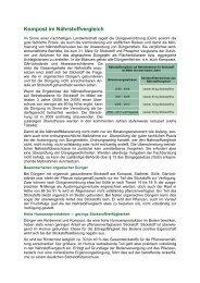 Kompost im Naehrstoffvergleich_03_09 - Bundesgütegemeinschaft ...