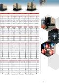 Produktbroschüre Generatoren [PDF 902 KB] - Seite 5