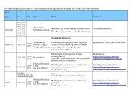 Her finner du en kalenderoversikt over ulike ... - Kongsberg Kommune