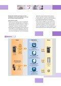 Konica Minolta Unity Document Suite - Page 3