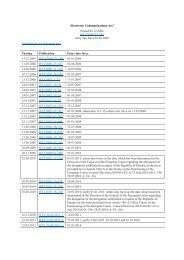 Electronic Communications Act - Konkurentsiamet