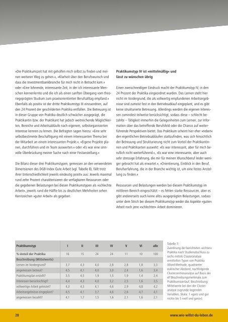 Studie »Generation Praktikum 2011 - Hans-Böckler-Stiftung