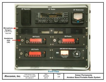 Portable Station As Built Configuration - KPARN