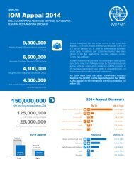 IOM-Syria-Crisis-Appeal-2014