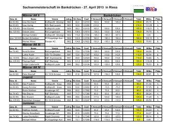 27. April 2013 in - USV TU Dresden - Kraftsport