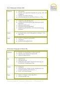 Therapieformen im Überblick - Kreiskrankenhaus Eschwege - Page 3