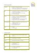 Therapieformen im Überblick - Kreiskrankenhaus Eschwege - Page 4