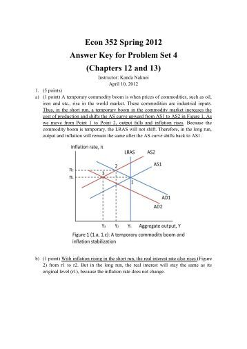 Econ2200 – Extra Credit, (Perfect Competition)