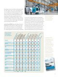 KraussMaffei Competence Forum begeistert - Seite 5
