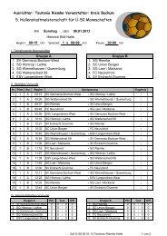 Spielplan - Kreis Bochum