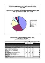Infektionstelegramm des Landkreises Freising Juli 2009