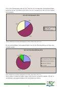 Eingliederungsbericht Jobcenter 2012 - Landkreis Meißen - Page 6