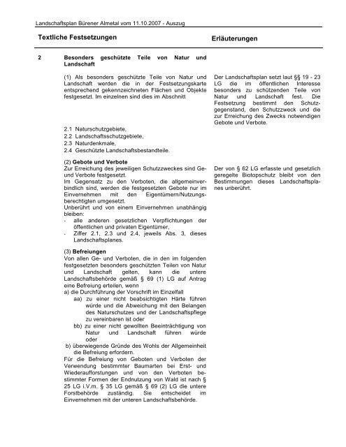 Textliche Festsetzungen Erläuterungen - Kreis Paderborn