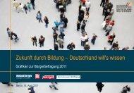 Grafiken - Deutschland will's wissen