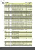 PREISLISTE / PRICE LIST - Akzentlicht - Seite 6
