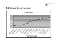 Statistik - Kreuzlingen