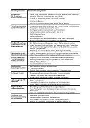 Handlungsbereiche Einzelne Handlungsfelder Ein ... - Kreuzlingen