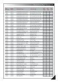 65020x DE Ersatzteilliste MegaP 1:10 - Krick - Seite 5