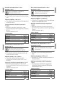 TB 1 - Kritsch Haustechnik GmbH - Page 4