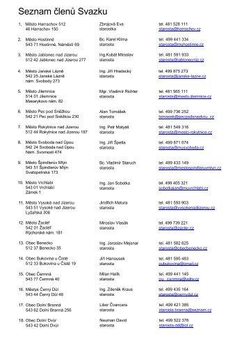 Seznam členů Svazku