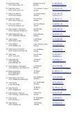 Seznam členů Svazku - Page 2