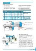 BATCHCONTROL 5014 C Notice technique - Page 3