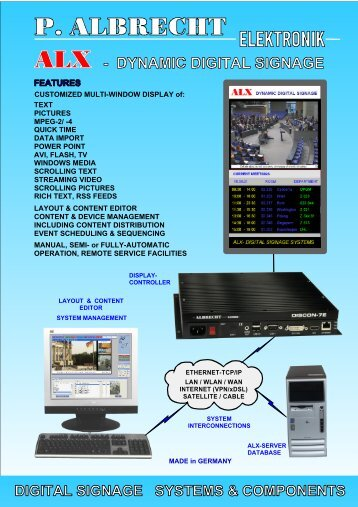 DYNAMIC DIGITAL SIGNAGE and INFORMATION SYSTEMS