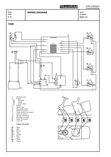 puch wiring diagram puch image wiring diagram kromag moped wiring diagram kromag home wiring diagrams on puch wiring diagram