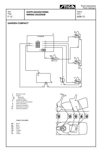 1 KOPPLINGSSCHEMA F- WIRING DIAGRAM 2004-11 READY