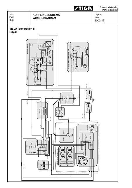 Royal Wiring Diagram - Wiring Diagram Schema