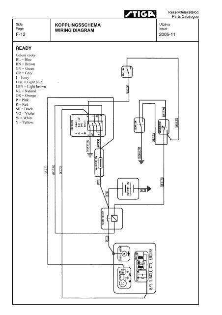 12 KOPPLINGSSCHEMA F- WIRING DIAGRAM 2005-11 READY on