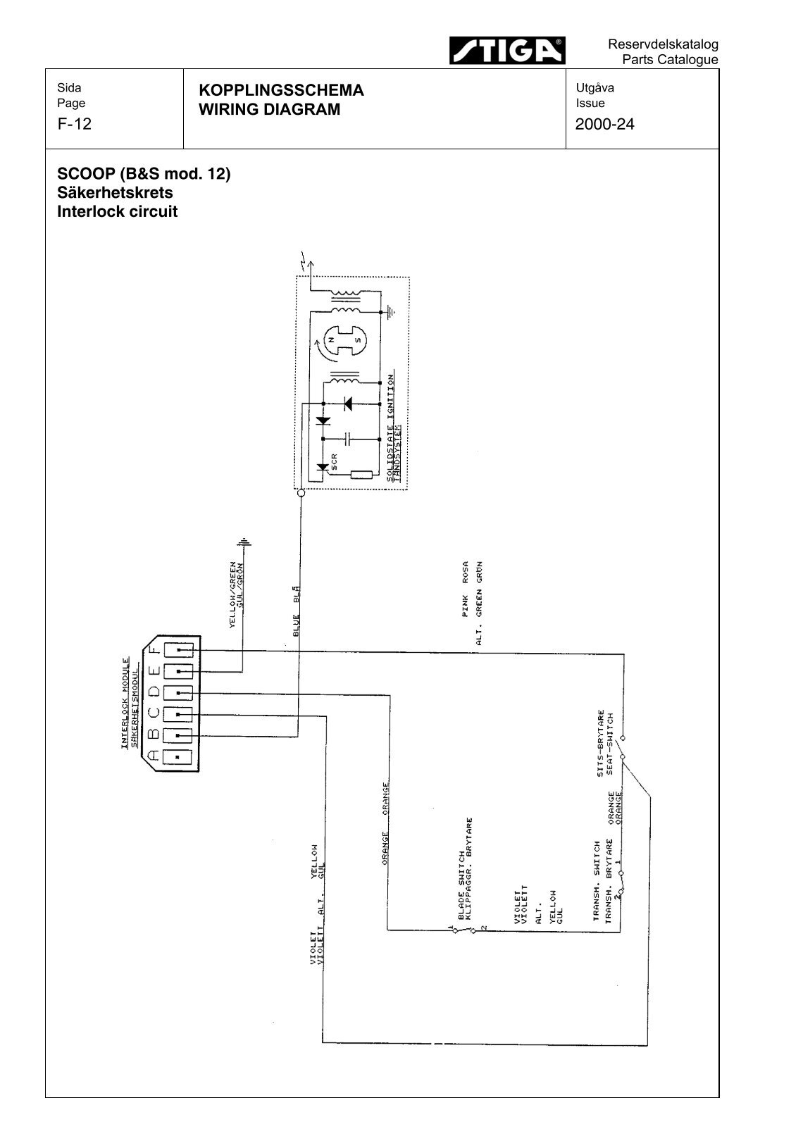 1985 M1008 Wiring Diagrams | Wiring Diagrams on