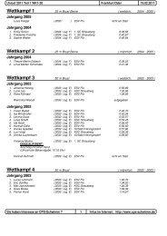 Protokoll 1- FAM - KSC-Schwimmen